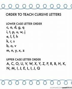 cursive writing alphabet and easy order to teach cursive With teaching toddlers to write letters