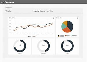 Create Dynamic Charts  Reports And Dashboards