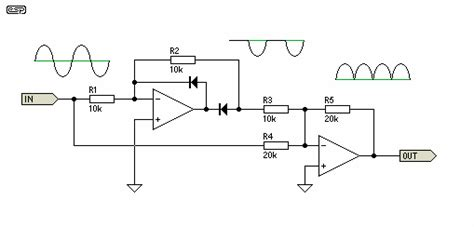 op amp precise full wave rectification electrical