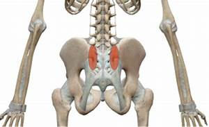 Sacroiliac Joint Pain Relief