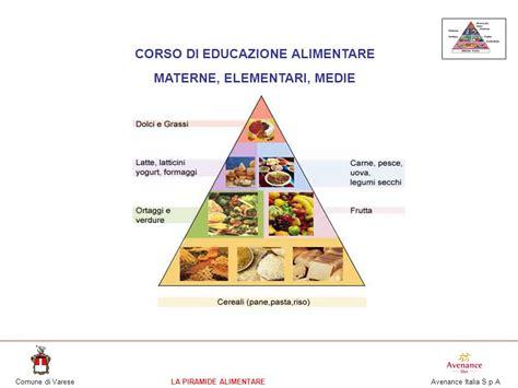 corsi di educazione alimentare corso di educazione alimentare materne elementari medie