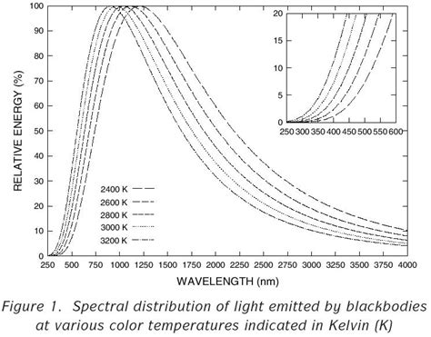 halogen l spectrum 10 reasons to buy warisan lighting