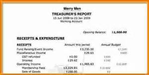 Nonprofit Budget Template Excel Treasurers Report Related Keywords Suggestions Treasurers Report Keywords