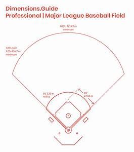 Major League Baseball Field Dimensions  U0026 Drawings