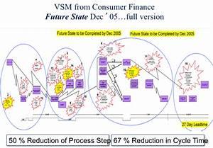 Lean Manufacturing  U0026 Six Sigma   Material And Information Flow Mapping   U6750 U6599 U3068 U60c5 U5831 U30d5 U30ed U30fc U30de U30c3 U30d4 U30f3 U30b0    U2013 Value