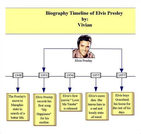biography timeline templates  excel