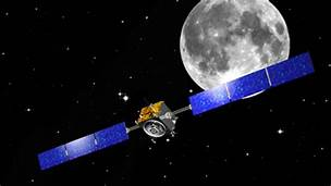 """CHANDRAYAAN""- Mission To Moon / chandrayaan Mission"