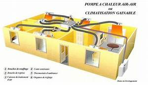 Clim Reversible Gainable : la soci t ccr le sp cialiste de la climatisation de type ~ Edinachiropracticcenter.com Idées de Décoration
