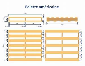 Dimension Palette Europe : hauteur palette europe fwh63 slabtownrib ~ Dallasstarsshop.com Idées de Décoration