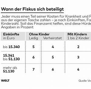Unterhalt Berechnen Lassen Kosten : steuererkl rung 2016 das k nnen sie alles absetzen welt ~ Themetempest.com Abrechnung