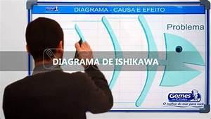 Diagramas De Ishikawa  Arbol Y Pareto