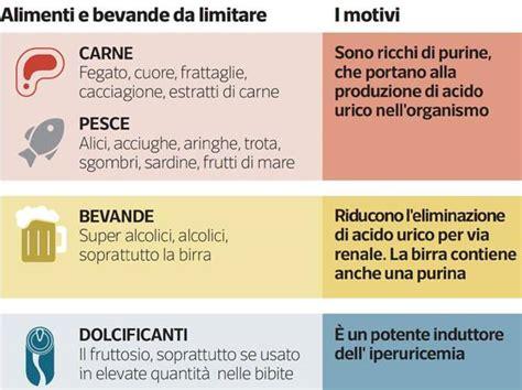 Acido Urico Dieta Alimentare by Gli Alimenti 171 Insospettabili 187 Possono Farci Rischiare