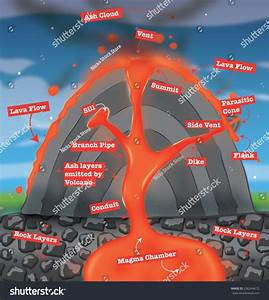Diagram Of A Volcano  Stock Photo 236344672   Shutterstock