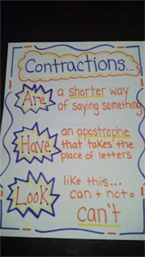 1000+ Images About Grammar On Pinterest  Prefixes And