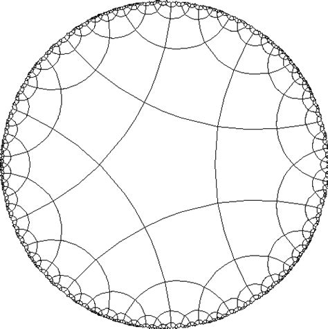 Pentagon Tiling Hyperbolic Plane by Why Is Theory Important