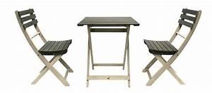 Table Pour Terrasse : quelques liens utiles ~ Teatrodelosmanantiales.com Idées de Décoration
