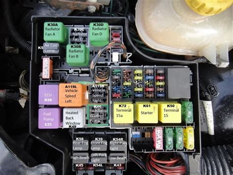 Corsa C Fuse Box List by Relays