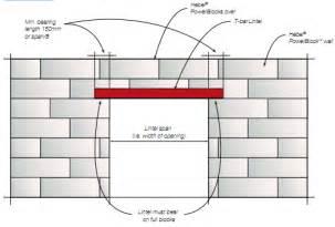 b design vinyl test eco cladding hebel panel