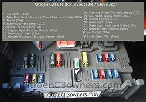 Citroen C3 Fuse Box Layout C3 2002 Glovebox  Dashboard