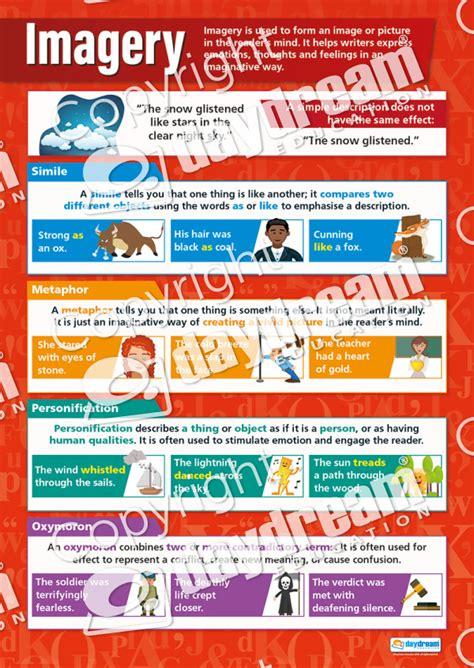 Imagery - English Grammar Poster