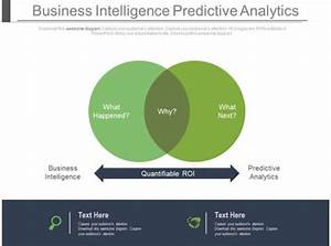 Venn Diagram For Business Intelligence And Predictive