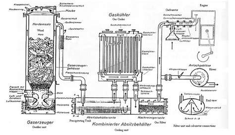 blueprints tier system fanciness