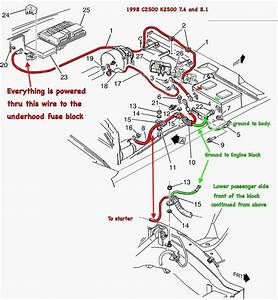 1998 Chevy Silverado Big Fire Wall Plug Wiring Diagram
