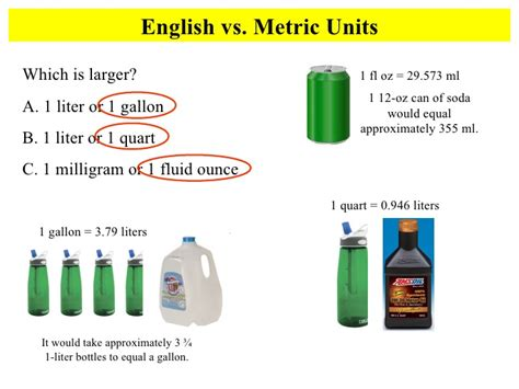 1 us gallon in liters metric mania notes