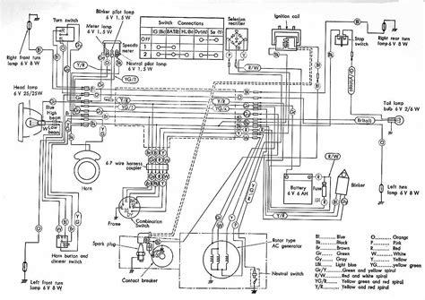 Honda Wiring Diagram Circuit
