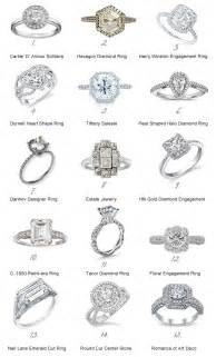 ring settings different types of wedding ring settings - Different Types Of Wedding Rings