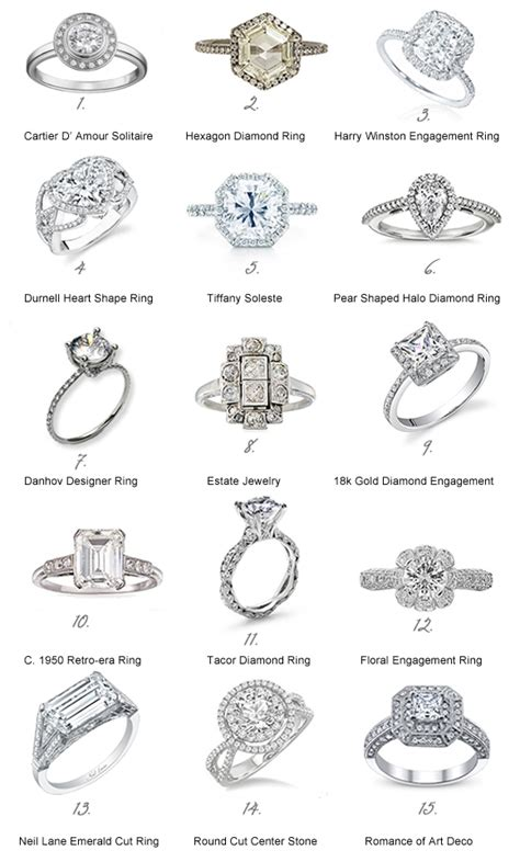 engagement ring options    deal