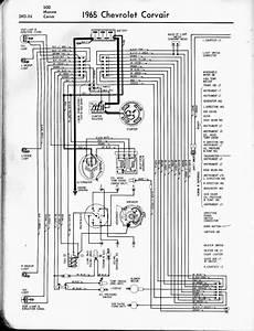 65 Corvair Wiring Schematic