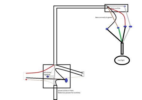 hunter ceiling fan reverse switch ceiling fan reverse switch wiring diagram wiring diagram