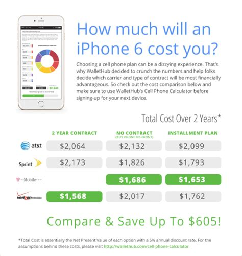 iphone 6 upgrade cost iphone 6 upgrade cost 2 years on verizon at t
