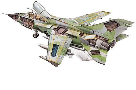 siege de cinema encyclopédie larousse en ligne avion de combat tornado
