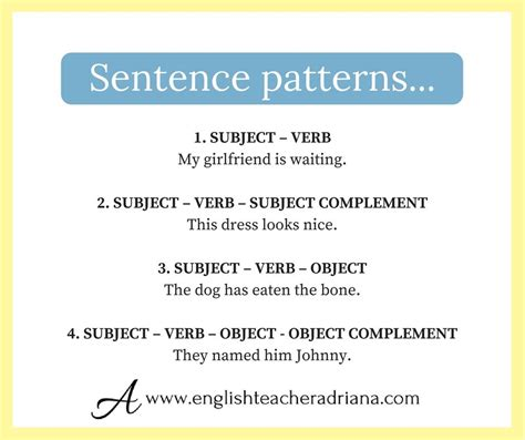 sentence patterns  images english vocabulary