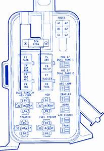 Dodge Dually 1996 Fuse Box  Block Circuit Breaker Diagram  U00bb Carfusebox