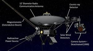 The Voyager Probes: A 35 Year Galactic Road Trip - Science ...