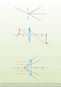 Optics Diagram Is A Diagram Which Shows The Behavior And
