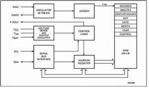 M41t56m6tr Integrated Components Integrated Circuit Chip