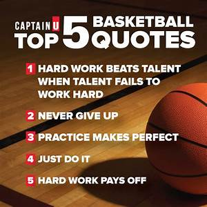 Best Basketball Quotes. QuotesGram