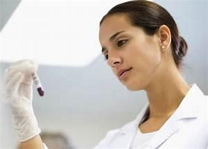 Анализы гормонов при снижении потенции