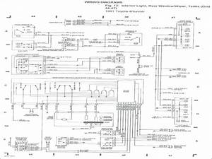 1986 Toyota Headlight Wiring Diagram - Wiring Diagrams Image Free
