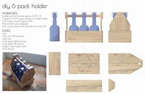step 1 With six pack holder template