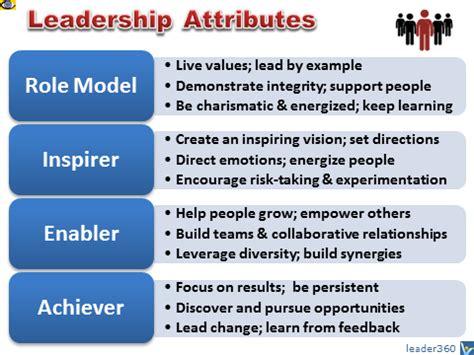 leadership attributes  effective leaders