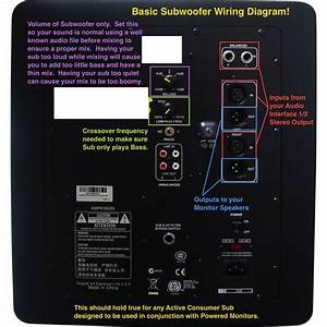 Umc404 Audio Interface Wiring Diagram
