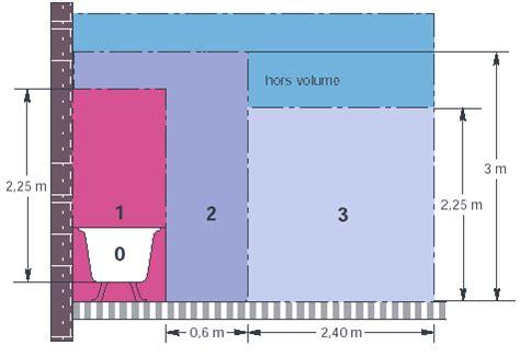 233 clairage salle de bain interrupteur en volume 2 forum d entraide