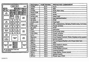 2001 Kia Sephia Fuse Box Diagram  2001  Free Engine Image