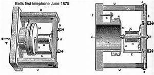 Alexander Graham Bell 1st Telephone Design Good Or Bad