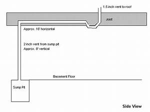 Venting Basement Sump Pit